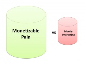 Monetizable Pain vs Merely Interesting